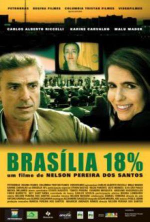 Brasilia 18% poster